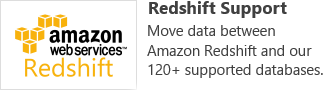 Amazon Redshift Support